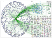 NodeXL Twitter Tweet ID List - rcplondon Monday, 06 July 2020 at 13:07 UTC