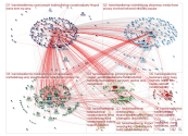 hamishwalkermp Twitter NodeXL SNA Map and Report for Wednesday, 08 July 2020 at 01:33 UTC