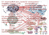 winstonpeters Twitter NodeXL SNA Map and Report for Wednesday, 08 July 2020 at 10:54 UTC
