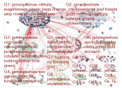 jamespeshaw Twitter NodeXL SNA Map and Report for Wednesday, 08 July 2020 at 10:55 UTC