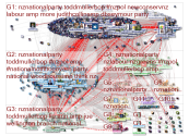 nznationalparty Twitter NodeXL SNA Map and Report for Wednesday, 08 July 2020 at 10:45 UTC