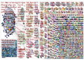 nz_first Twitter NodeXL SNA Map and Report for Thursday, 09 July 2020 at 09:54 UTC