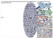 """@PolitcalCapitaI"" Twitter NodeXL SNA Map and Report for Thursday, 09 July 2020 at 15:13 UTC"