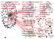 maramadavidson Twitter NodeXL SNA Map and Report for Thursday, 09 July 2020 at 21:28 UTC