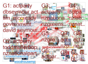 actparty Twitter NodeXL SNA Map and Report for Saturday, 11 July 2020 at 20:05 UTC