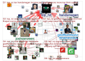 @TOP_NZ Twitter NodeXL SNA Map and Report for Friday, 24 July 2020 at 06:46 UTC