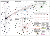 #wordsnotswords Twitter NodeXL SNA Map and Report for Friday, 24 July 2020 at 19:08 UTC