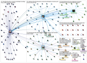 language #wordsnotswords Twitter NodeXL SNA Map and Report for Friday, 24 July 2020 at 19:08 UTC