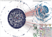 @c_drosten OR @hendrikstreeck Twitter NodeXL SNA Map and Report for Tuesday, 28 July 2020 at 07:33 U
