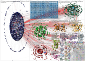 AfDLindemann OR Fahrspurende Twitter NodeXL SNA Map and Report for Tuesday, 28 July 2020 at 16:26 UT