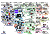AEJMC2020 Twitter NodeXL SNA Map and Report for Saturday, 01 August 2020 at 20:26 UTC