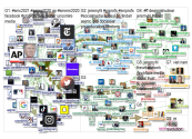 jeremyhl Twitter NodeXL SNA Map and Report for Saturday, 01 August 2020 at 20:34 UTC