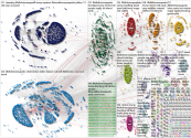 #BillClintonIsAPedo Twitter NodeXL SNA Map and Report for Sunday, 02 August 2020 at 03:06 UTC