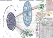 CFPB Twitter NodeXL SNA Map and Report for Sunday, 02 August 2020 at 17:42 UTC