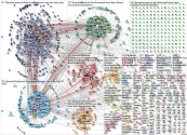 #PowerBI Twitter NodeXL SNA Map and Report for Tuesday, 04 August 2020 at 14:42 UTC