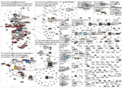 microsoft ((business intelligence) OR (mspowerbi) OR (power bi)) Twitter NodeXL SNA Map and Report f