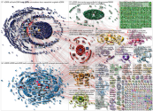 #b2908 Twitter NodeXL SNA Map and Report for Saturday, 29 August 2020 at 07:25 UTC