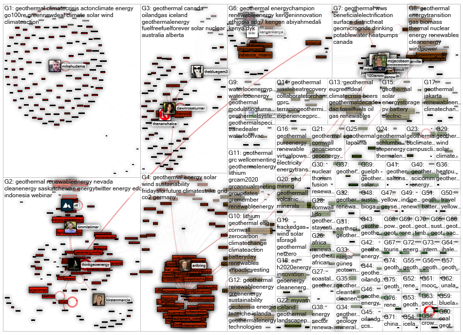#geothermal Twitter NodeXL SNA Map and Report for tiistai, 15 syyskuuta 2020 at 08.02 UTC