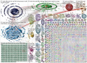 Tesla lang:en Twitter NodeXL SNA Map and Report for Wednesday, 16 September 2020 at 08:14 UTC