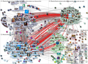 LTHEchat Twitter NodeXL SNA Map and Report for Thursday, 17 September 2020 at 21:13 UTC
