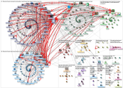 lthechat Twitter NodeXL SNA Map and Report for Saturday, 21 November 2020 at 05:19 UTC