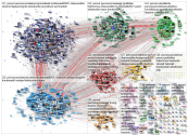 persut OR perussuomalaiset Twitter NodeXL SNA Map and Report for lauantai, 21 marraskuuta 2020 at 18