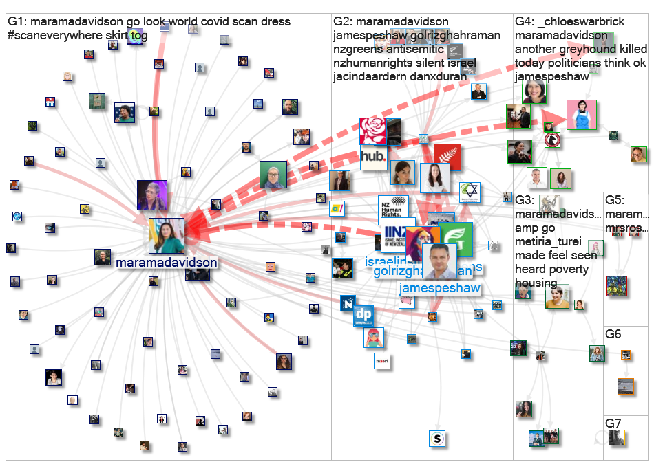maramadavidson Twitter NodeXL SNA Map and Report for Wednesday, 13 January 2021 at 23:07 UTC