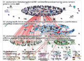 @PaulCarrascoC Twitter NodeXL SNA Map and Report for Wednesday, 20 January 2021 at 18:12 UTC