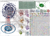 @realamberheard OR (Amber Heard) Twitter NodeXL SNA Map and Report for Saturday, 20 February 2021 at