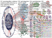 jacindaardern Twitter NodeXL SNA Map and Report for Sunday, 28 March 2021 at 10:00 UTC
