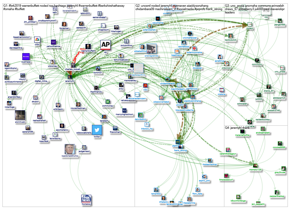 @jeremyhl Twitter NodeXL SNA Map and Report for Thursday, 09 May 2019 at 16:20 UTC