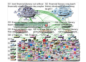 financial literacy Twitter NodeXL SNA Map and Report for Wednesday, 21 August 2019 at 21:20 UTC