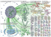 UniOfNewcastle Twitter NodeXL SNA Map and Report for Friday, 23 August 2019 at 13:47 UTC