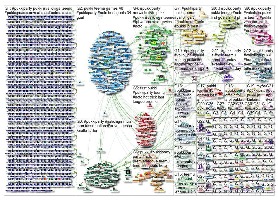 #pukkiparty Twitter NodeXL SNA Map and Report for lauantai, 24 elokuu 2019 at 07:35 UTC