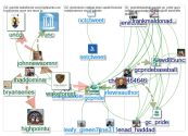 @GCPride Twitter NodeXL SNA Map and Report for Sunday, 20 October 2019 at 01:36 UTC