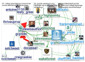 @GCPride Twitter NodeXL SNA Map and Report for Sunday, 20 October 2019 at 01:48 UTC