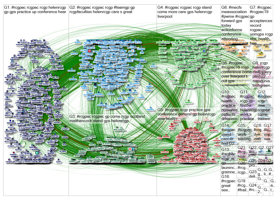 rcgpacまたはrcgpac19またはrcgpac2019 Twitter NodeXL SNA Map and Report for Friday、25 October 2019 at 08