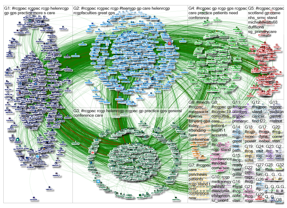 rcgpac Twitter NodeXL SNA Map and Report for Friday, 25 October 2019 at 13:11 UTC
