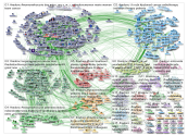 #radonc Twitter NodeXL SNA Map and Report for Friday, 15 November 2019 at 21:05 UTC