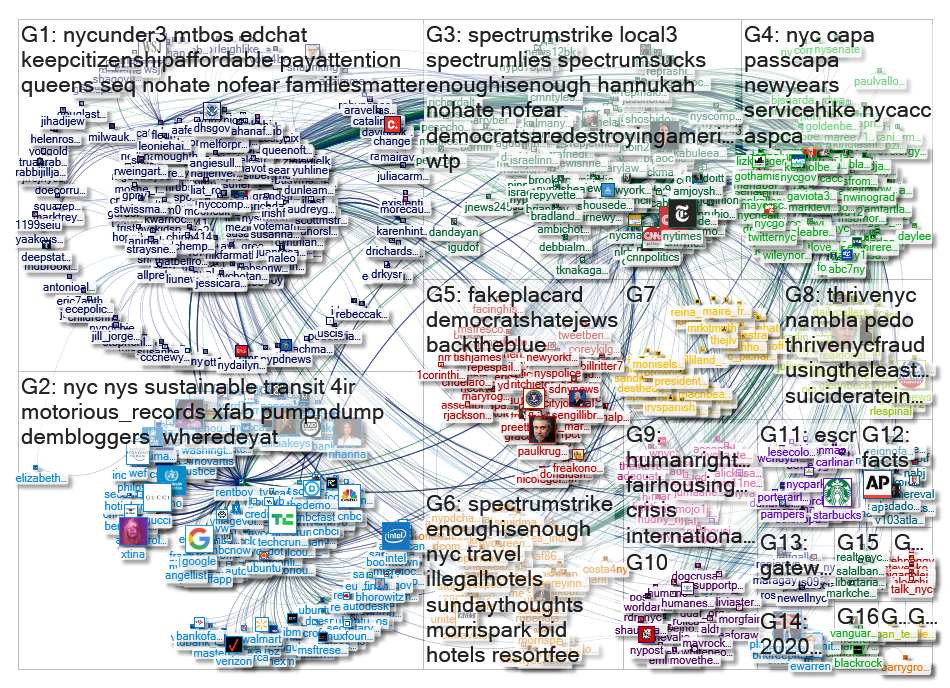 NYCComptroller Twitter NodeXL SNA Map and Report for Monday, 06 January 2020 at 15:54 UTC