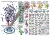 #emobility OR #Elektromobilitaet Twitter NodeXL SNA Map and Report for Tuesday, 14 January 2020 at 1