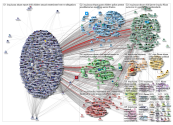 #WestminsterReport OR #IICSA OR @InquiryCSA Twitter NodeXL SNA Map and Report for Wednesday, 26 Febr