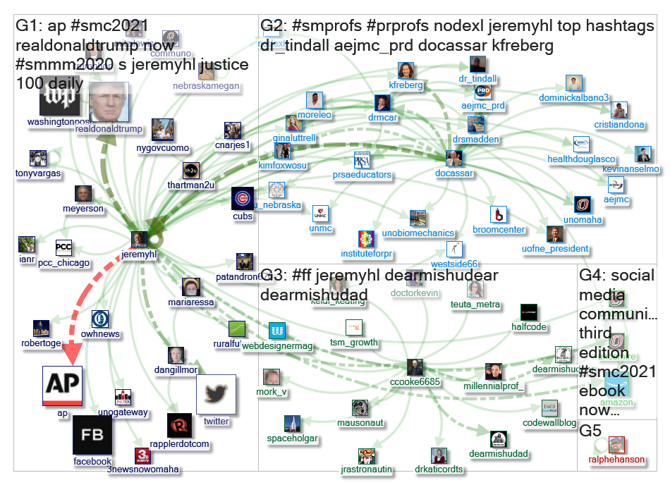 jeremyhl Twitter NodeXL SNA Map and Report for Saturday, 20 June 2020 at 15:18 UTC