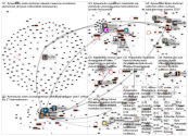 #yleastudio Twitter NodeXL SNA Map and Report for torstai, 02 heinäkuuta 2020 at 06.16 UTC