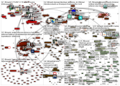 #ilmasto OR #ilmastotwitter Twitter NodeXL SNA Map and Report for torstai, 02 heinäkuuta 2020 at 10.