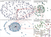 DevNetCreate Twitter NodeXL SNA Map and Report for Thursday, 22 October 2020 at 06:34 UTC