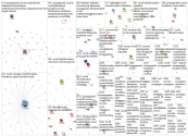 (#infodemic OR #disinformation OR #propaganda) (#corona OR #covid) Twitter NodeXL SNA Map and Report