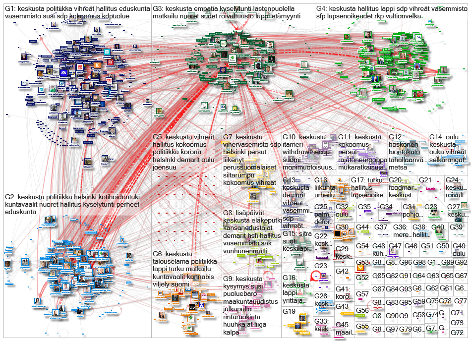keskusta Twitter NodeXL SNA Map and Report for lauantai, 21 marraskuuta 2020 at 19.26 UTC
