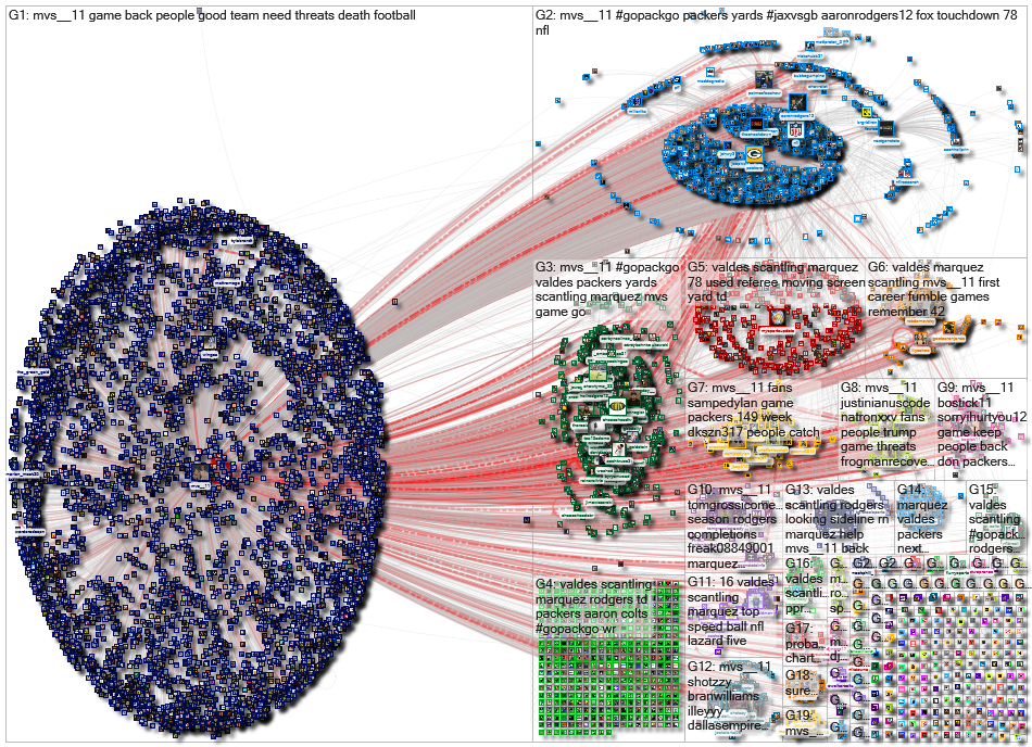 @MVS__11 OR (Valdes Scantling) Twitter NodeXL SNA Map and Report for Monday, 23 November 2020 at 08: