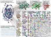 #hydrogen OR #fuelcell Twitter NodeXL SNA Map and Report for maanantai, 23 marraskuuta 2020 at 08.31